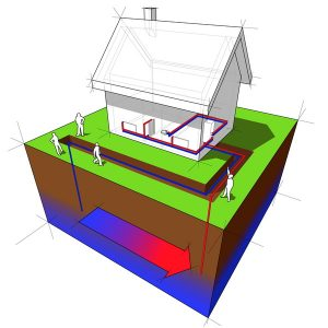 animated diagram of geothermal system